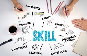 Image result for business skills
